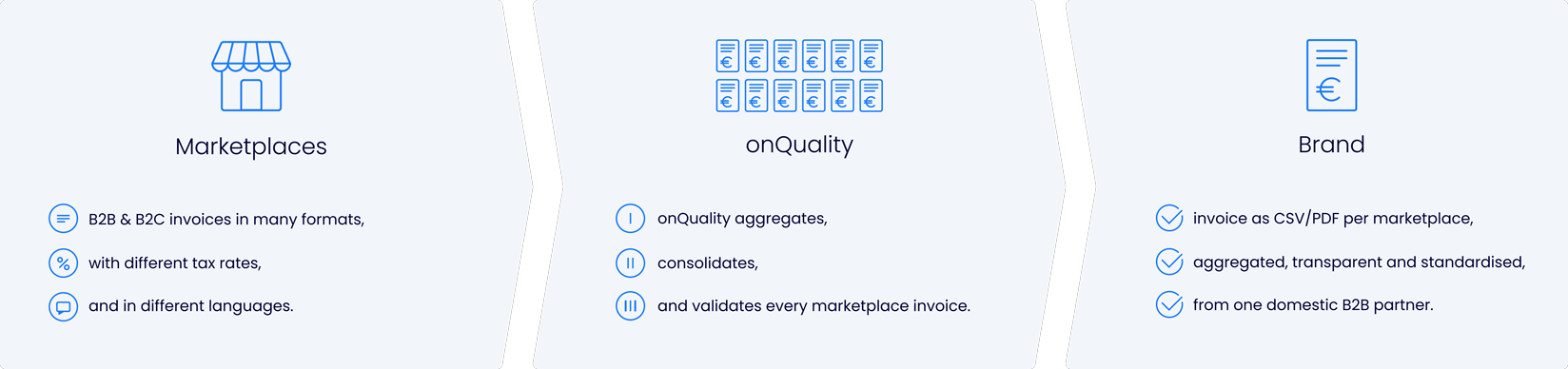 onQuality Billing